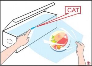 Cách sử dụng dao cắt gắn trong hộp Màng bọc